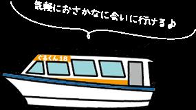 石垣島グラスボートで気軽に!